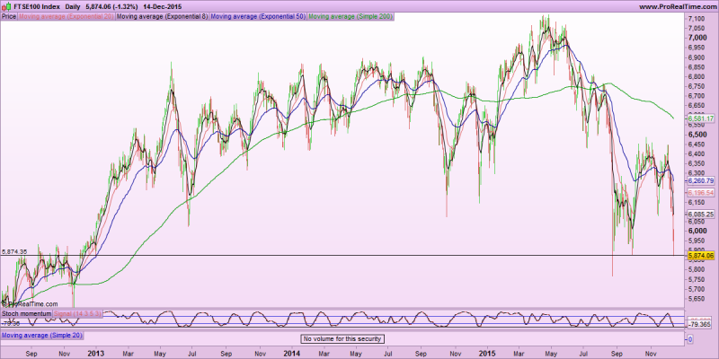NewFTSE100Index.png