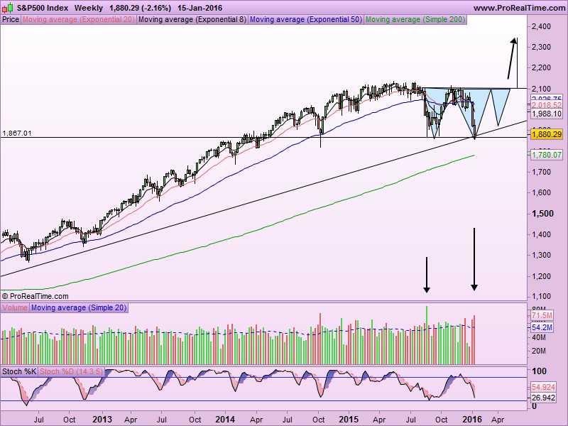 SP500Index.png
