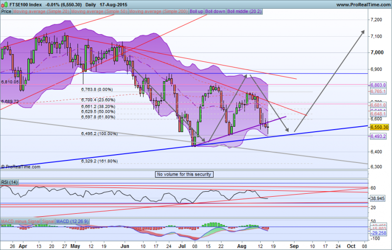 FTSE100Index18.08.png