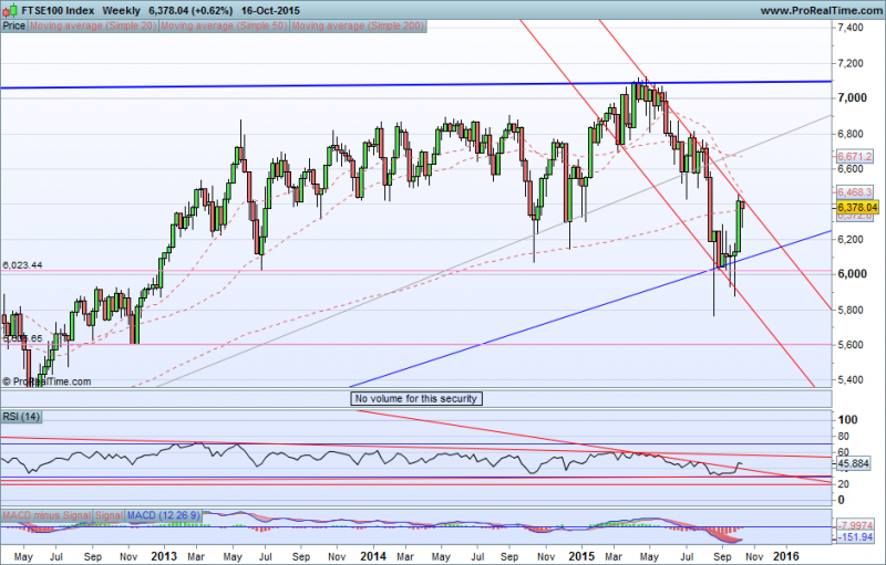 FTSE100IndexWeekly.png