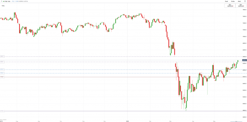 FTSE-daily.PNG