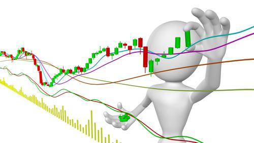 Free Stock Charts Trading Charts Stock Charts