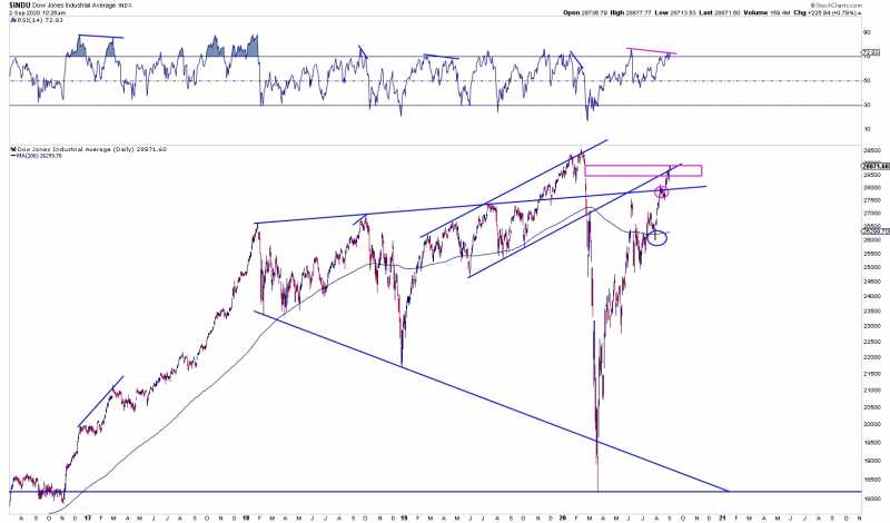 Dow_GAP_FILLED.jpg